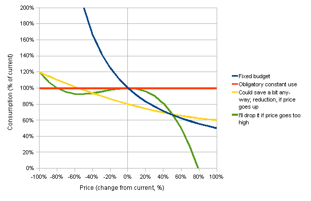 Cost curves example.png